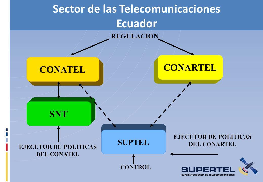 Sector de las Telecomunicaciones Ecuador CONATEL CONARTEL SNT SUPTEL CONTROL EJECUTOR DE POLITICAS DEL CONARTEL REGULACION EJECUTOR DE POLITICAS DEL C