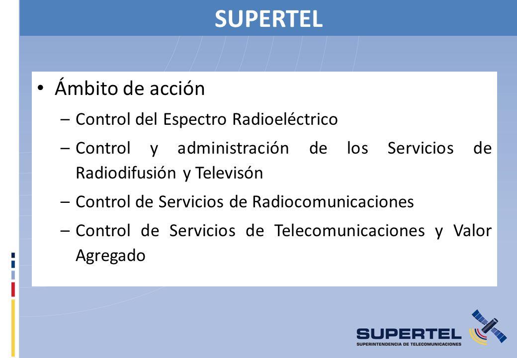 SUPERTEL Ámbito de acción –Control del Espectro Radioeléctrico –Control y administración de los Servicios de Radiodifusión y Televisón –Control de Ser