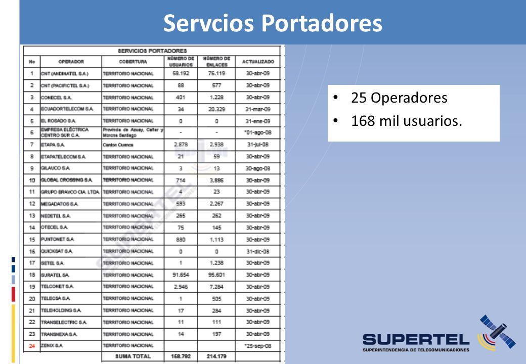Servcios Portadores 25 Operadores 168 mil usuarios.