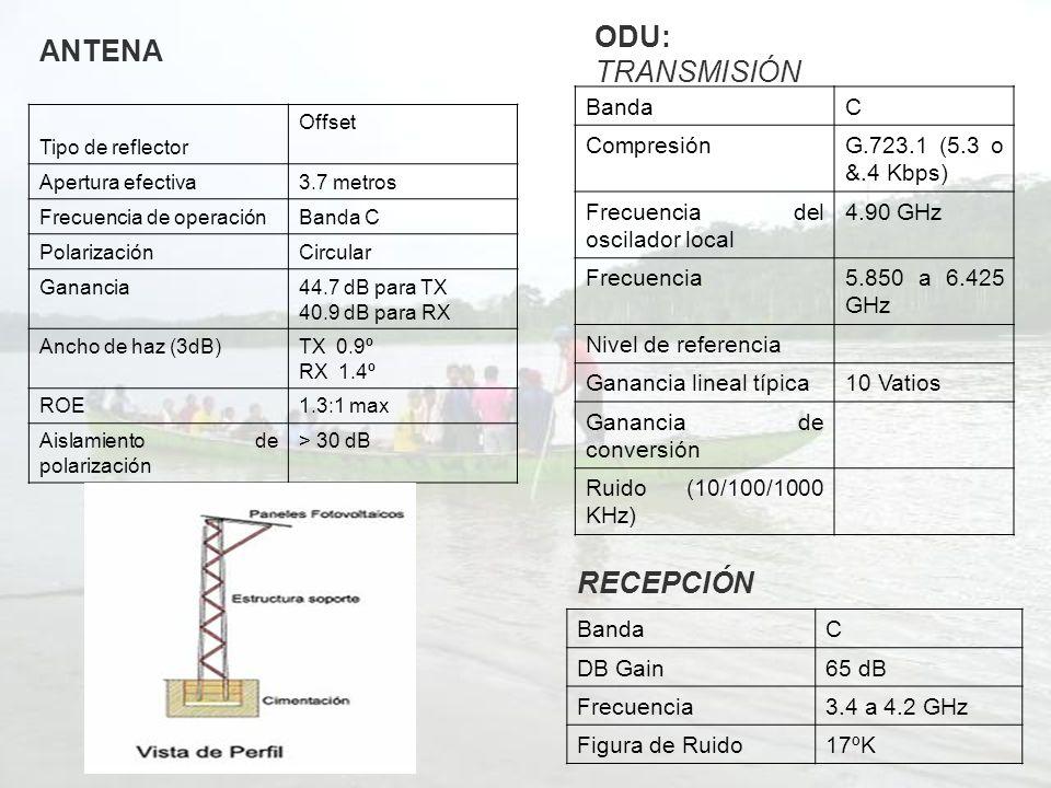 ANTENA Tipo de reflector Offset Apertura efectiva3.7 metros Frecuencia de operaciónBanda C PolarizaciónCircular Ganancia44.7 dB para TX 40.9 dB para R