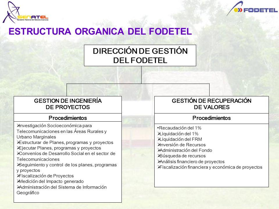 DIRECCIÓN DE GESTIÓN DEL FODETEL GESTIÓN DE RECUPERACIÓN DE VALORES Investigación Socioeconómica para Telecomunicaciones en las Áreas Rurales y Urbano