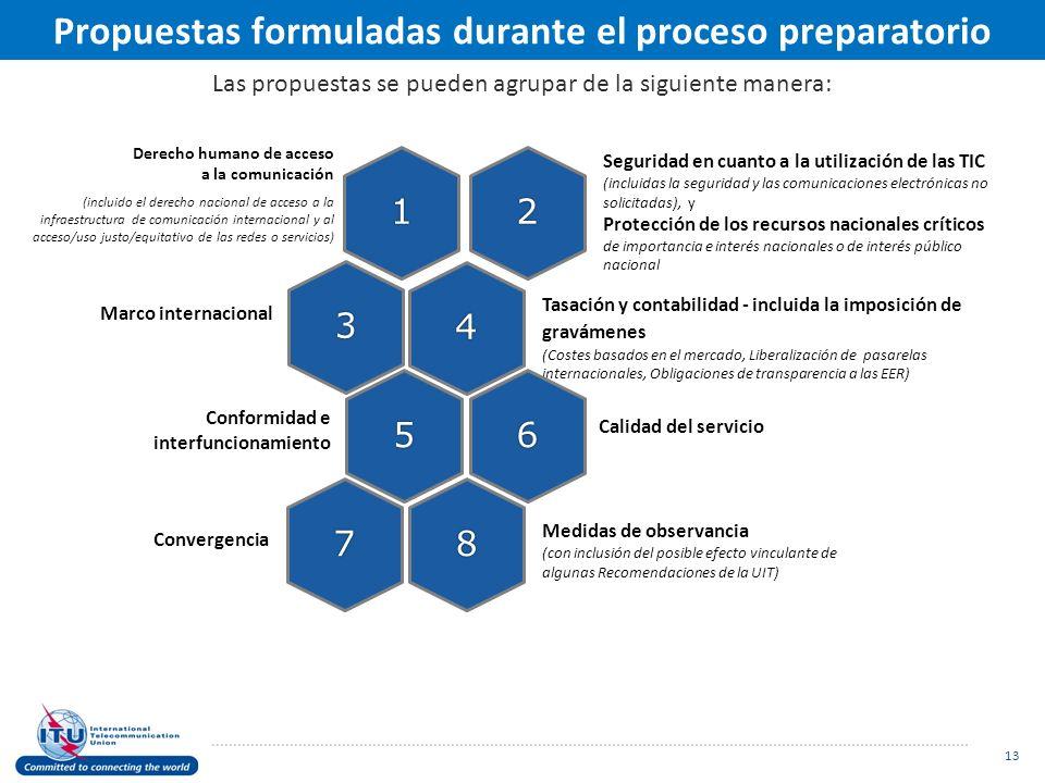 Propuestas formuladas durante el proceso preparatorio 13 Las propuestas se pueden agrupar de la siguiente manera: Convergencia Derecho humano de acceso a la comunicación (incluido el derecho nacional de acceso a la infraestructura de comunicación internacional y al acceso/uso justo/equitativo de las redes o servicios) Tasación y contabilidad - incluida la imposición de gravámenes (Costes basados en el mercado, Liberalización de pasarelas internacionales, Obligaciones de transparencia a las EER) Calidad del servicio Seguridad en cuanto a la utilización de las TIC (incluidas la seguridad y las comunicaciones electrónicas no solicitadas), y Protección de los recursos nacionales críticos de importancia e interés nacionales o de interés público nacional Conformidad e interfuncionamiento Marco internacional Medidas de observancia (con inclusión del posible efecto vinculante de algunas Recomendaciones de la UIT) 2 1 3 65 78 4
