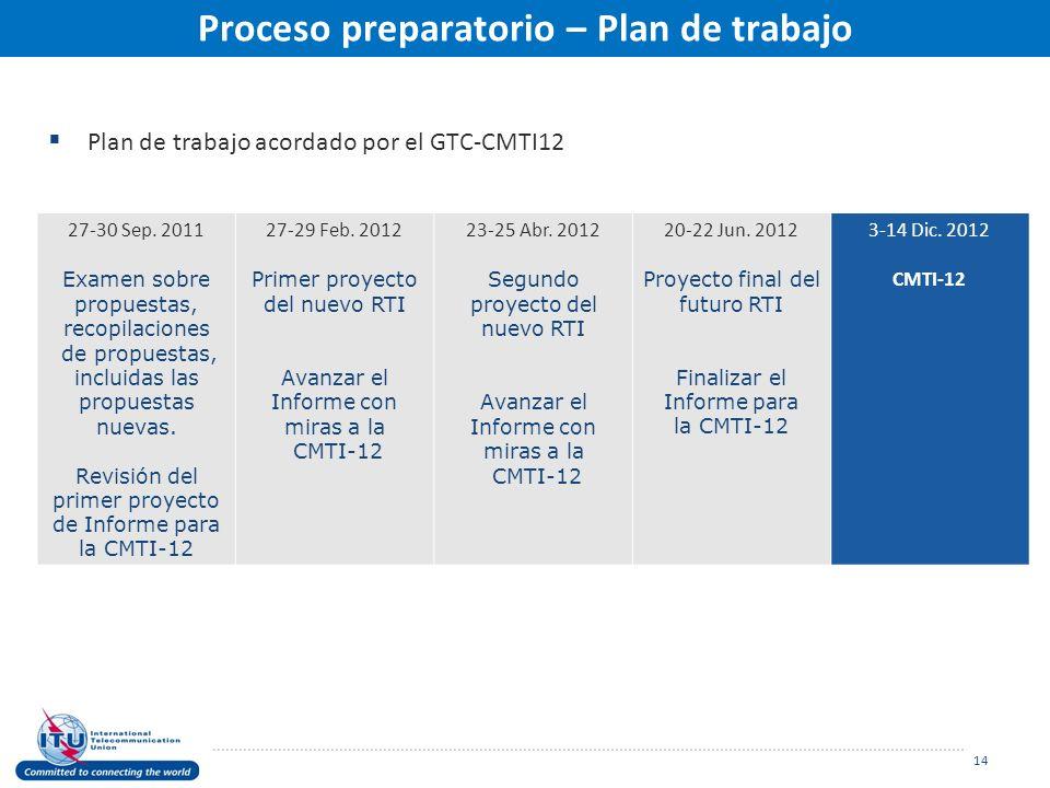 Plan de trabajo acordado por el GTC-CMTI12 14 Proceso preparatorio – Plan de trabajo 27-30 Sep.