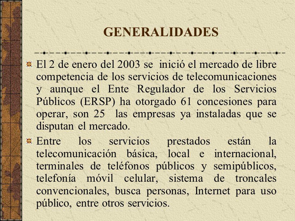 El 2 de enero del 2003 se inició el mercado de libre competencia de los servicios de telecomunicaciones y aunque el Ente Regulador de los Servicios Pú