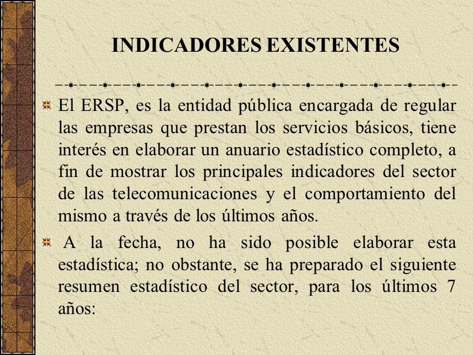 INDICADORES EXISTENTES El ERSP, es la entidad pública encargada de regular las empresas que prestan los servicios básicos, tiene interés en elaborar u
