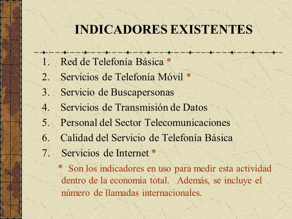 1. Red de Telefonía Básica * 2. Servicios de Telefonía Móvil * 3. Servicio de Buscapersonas 4. Servicios de Transmisión de Datos 5. Personal del Secto