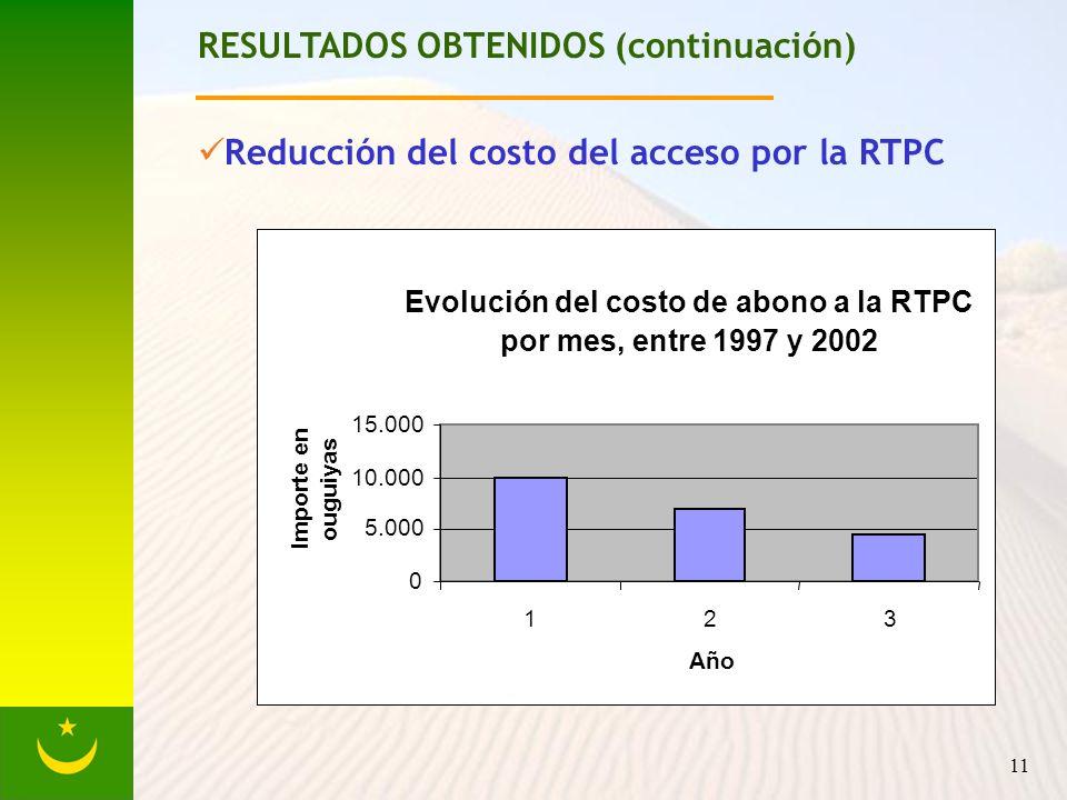 11 RESULTADOS OBTENIDOS (continuación) Reducción del costo del acceso por la RTPC Evolución del costo de abono a la RTPC por mes, entre 1997 y 2002 0 5.000 10.000 15.000 123 Año Importe en ouguiyas