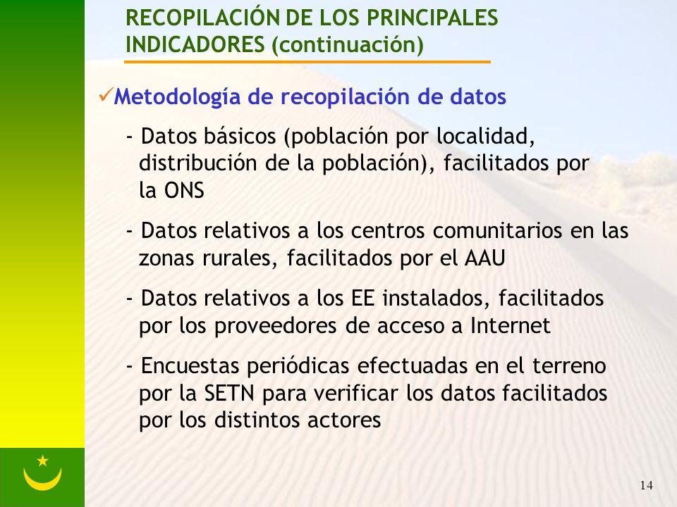 14 RECOPILACIÓN DE LOS PRINCIPALES INDICADORES (continuación) Metodología de recopilación de datos - Datos básicos (población por localidad, distribución de la población), facilitados por la ONS - Datos relativos a los centros comunitarios en las zonas rurales, facilitados por el AAU - Datos relativos a los EE instalados, facilitados por los proveedores de acceso a Internet - Encuestas periódicas efectuadas en el terreno por la SETN para verificar los datos facilitados por los distintos actores