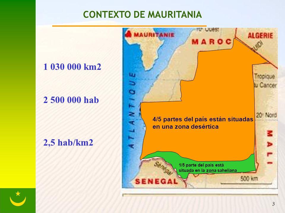 3 CONTEXTO DE MAURITANIA 1/5 parte del país está situada en la zona saheliana 4/5 partes del país están situadas en una zona desértica 1 030 000 km2 2 500 000 hab 2,5 hab/km2