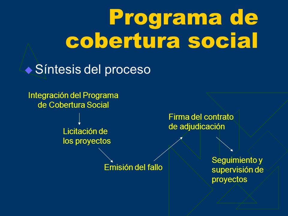 Síntesis del proceso Integración del Programa de Cobertura Social Licitación de los proyectos Emisión del fallo Firma del contrato de adjudicación Seguimiento y supervisión de proyectos Programa de cobertura social