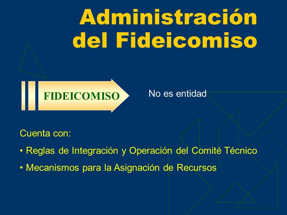 Administración del Fideicomiso No es entidad FIDEICOMISO Cuenta con: Reglas de Integración y Operación del Comité Técnico Mecanismos para la Asignació