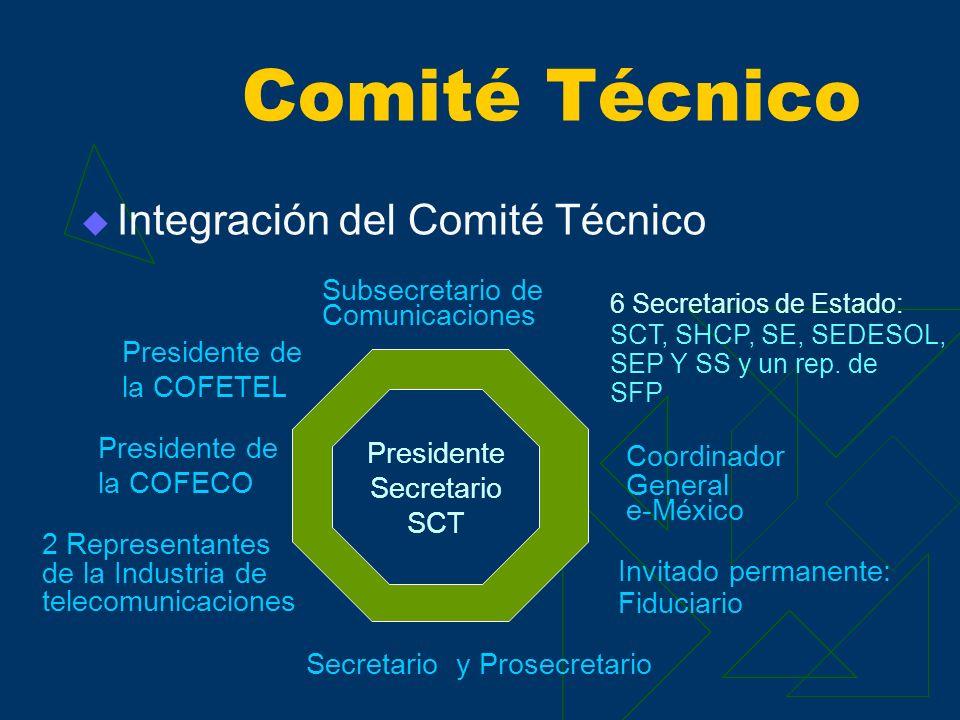 Integración del Comité Técnico Comité Técnico Presidente Secretario SCT 6 Secretarios de Estado: SCT, SHCP, SE, SEDESOL, SEP Y SS y un rep.
