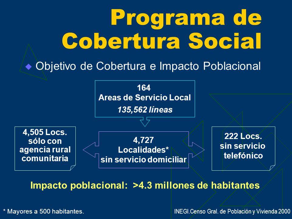 Objetivo de Cobertura e Impacto Poblacional Programa de Cobertura Social * Mayores a 500 habitantes. Impacto poblacional: >4.3 millones de habitantes