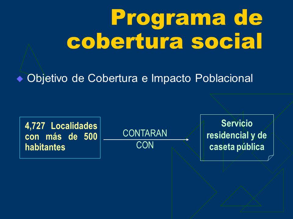Objetivo de Cobertura e Impacto Poblacional Programa de cobertura social 4,727 Localidades con más de 500 habitantes CONTARAN CON Servicio residencial y de caseta pública