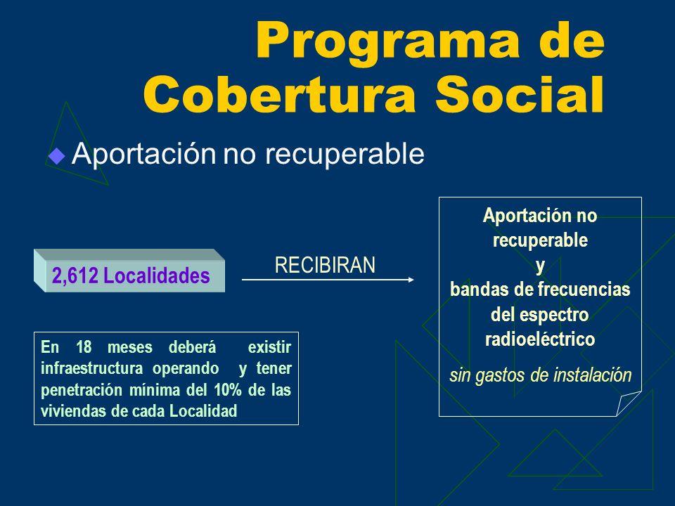 Aportación no recuperable Programa de Cobertura Social 2,612 Localidades RECIBIRAN En 18 meses deberá existir infraestructura operando y tener penetra
