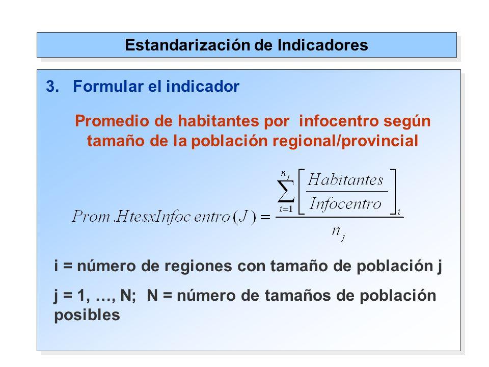Estandarización de Indicadores Promedio de habitantes por infocentro según tamaño de la población regional/provincial 3.
