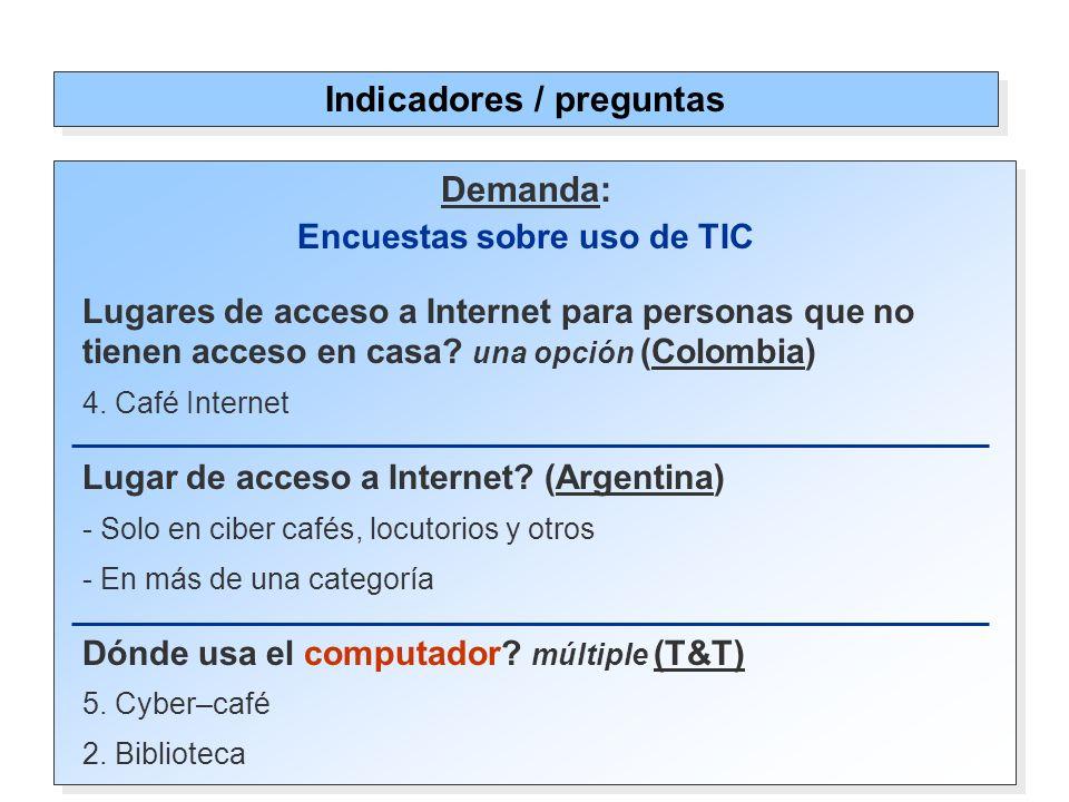 Demanda: Encuestas sobre uso de TIC Lugares de acceso a Internet para personas que no tienen acceso en casa.