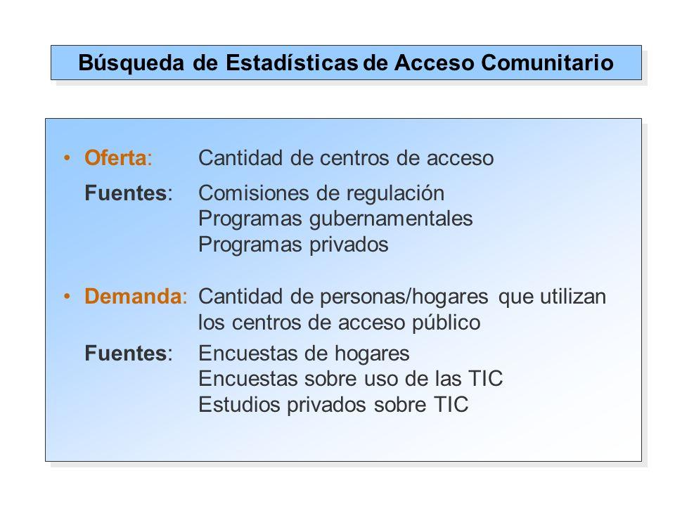Oferta:Cantidad de centros de acceso Fuentes: Comisiones de regulación Programas gubernamentales Programas privados Demanda:Cantidad de personas/hogares que utilizan los centros de acceso público Fuentes:Encuestas de hogares Encuestas sobre uso de las TIC Estudios privados sobre TIC Búsqueda de Estadísticas de Acceso Comunitario