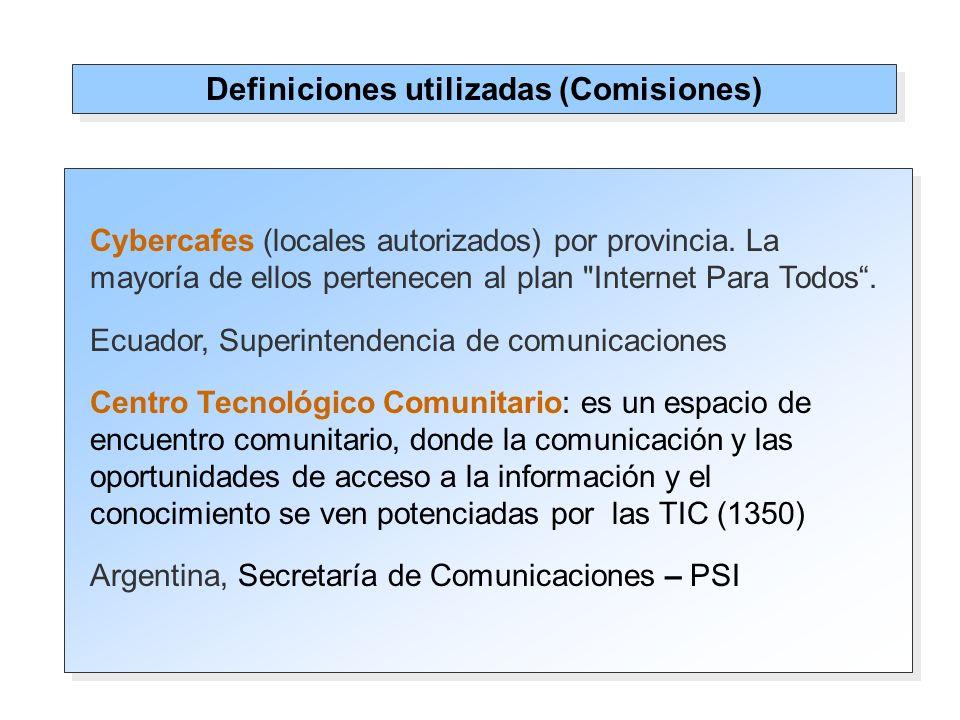 1.Acordar una definición para los centros comunitarios gratuitos / subsidiados.