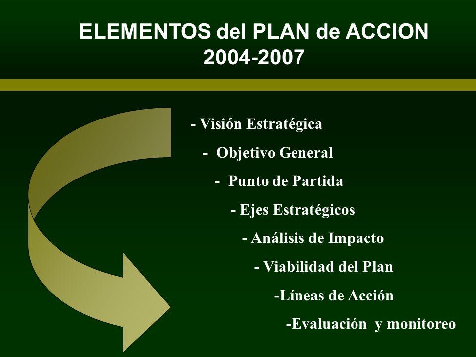 - Visión Estratégica - Objetivo General - Punto de Partida - Ejes Estratégicos - Análisis de Impacto - Viabilidad del Plan -Líneas de Acción -Evaluaci