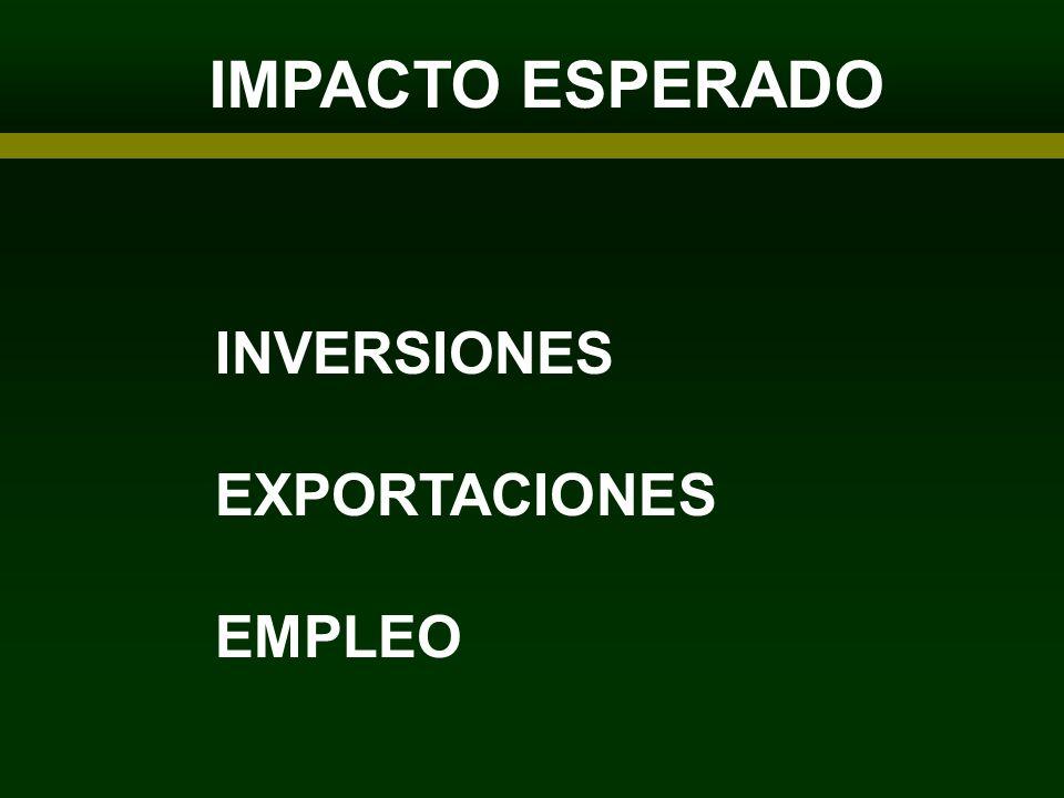 IMPACTO ESPERADO ARTICIPANTES INVERSIONES EXPORTACIONES EMPLEO