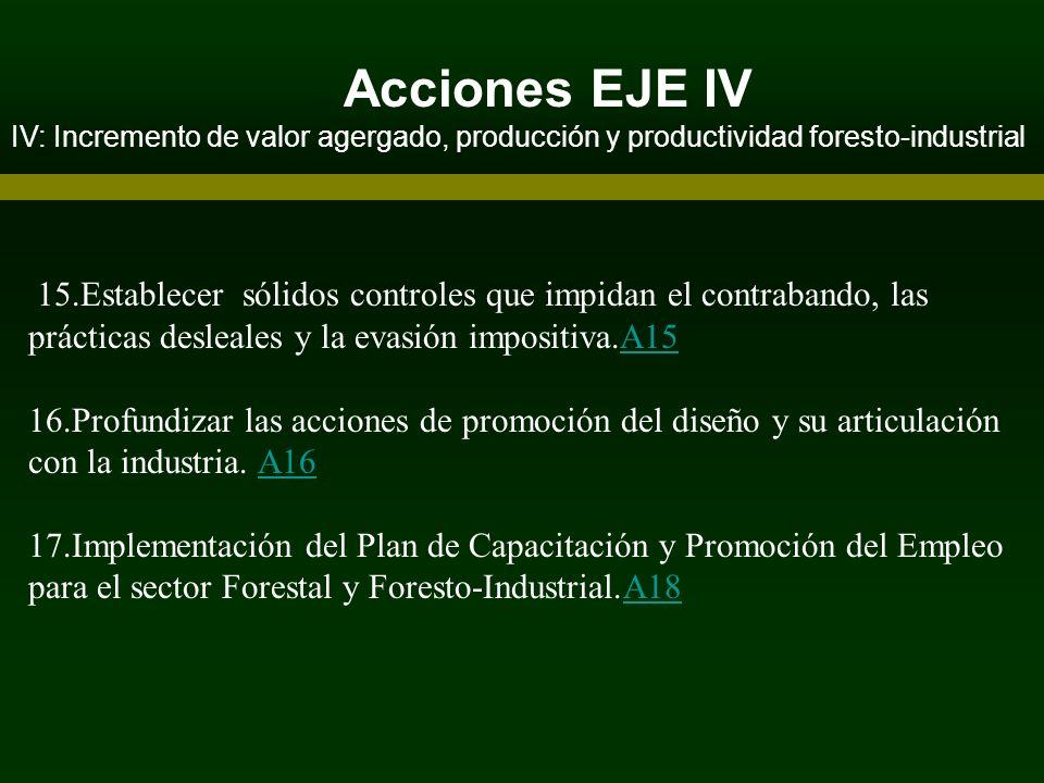 Acciones EJE IV IV: Incremento de valor agergado, producción y productividad foresto-industrial 15.Establecer sólidos controles que impidan el contrab