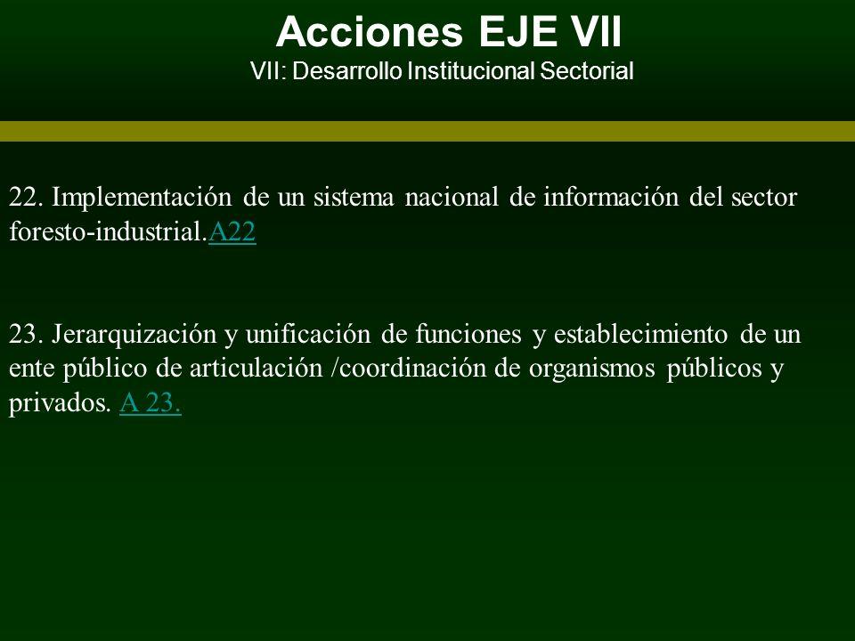 Acciones EJE VII VII: Desarrollo Institucional Sectorial 22. Implementación de un sistema nacional de información del sector foresto-industrial.A22A22