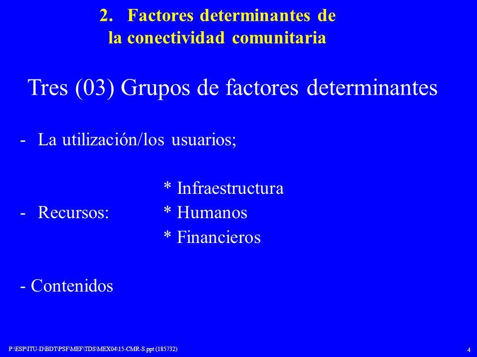 P:\ESP\ITU-D\BDT\PSF\MEF\TDS\MEX04\15-CMR-S.ppt (185732) 4 2. Factores determinantes de la conectividad comunitaria -La utilización/los usuarios; * In