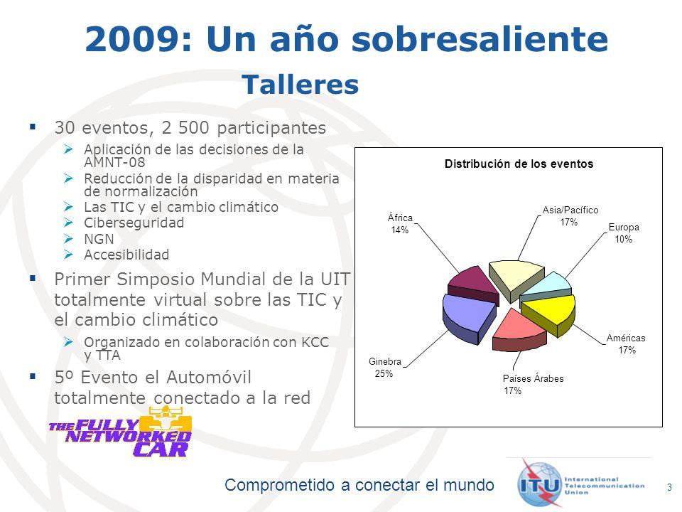 Comprometido a conectar el mundo 3 2009: Un año sobresaliente 30 eventos, 2 500 participantes Aplicación de las decisiones de la AMNT-08 Reducción de