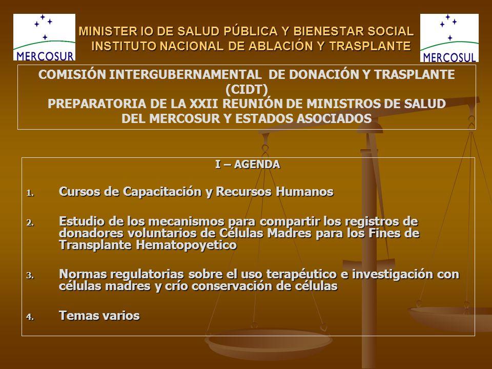 MINISTER IO DE SALUD PÚBLICA Y BIENESTAR SOCIAL INSTITUTO NACIONAL DE ABLACIÓN Y TRASPLANTE I – AGENDA 1.