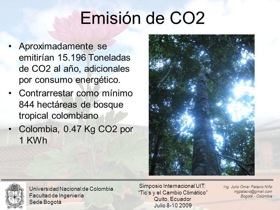 Emisión de CO2 Aproximadamente se emitirían 15.196 Toneladas de CO2 al año, adicionales por consumo energético. Contrarrestar como mínimo 844 hectárea