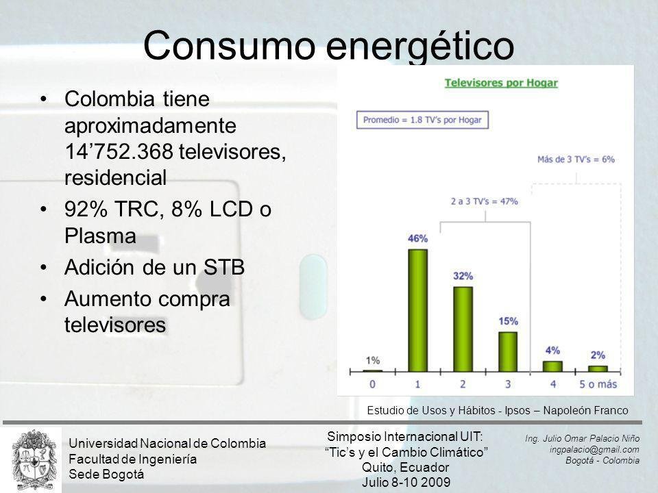 Consumo energético Colombia tiene aproximadamente 14752.368 televisores, residencial 92% TRC, 8% LCD o Plasma Adición de un STB Aumento compra televis
