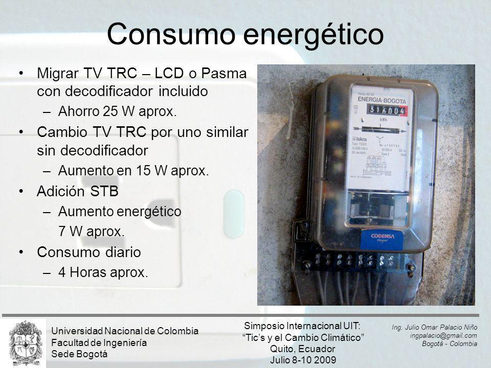 Consumo energético Migrar TV TRC – LCD o Pasma con decodificador incluido –Ahorro 25 W aprox. Cambio TV TRC por uno similar sin decodificador –Aumento