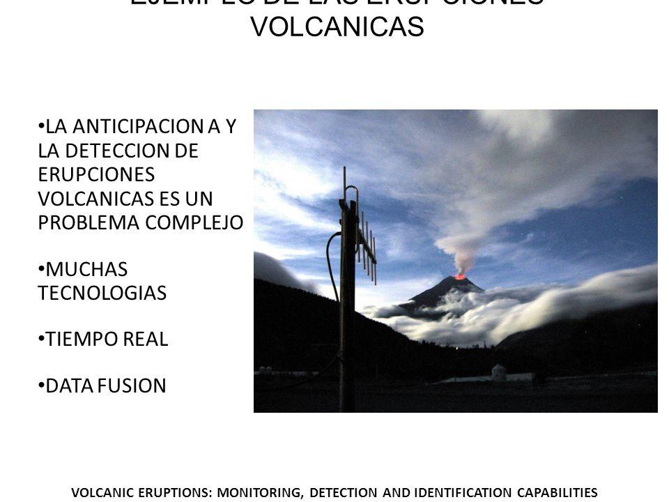 LA ANTICIPACION A Y LA DETECCION DE ERUPCIONES VOLCANICAS ES UN PROBLEMA COMPLEJO MUCHAS TECNOLOGIAS TIEMPO REAL DATA FUSION VOLCANIC ERUPTIONS: MONITORING, DETECTION AND IDENTIFICATION CAPABILITIES CONTROL REMOTO Y AREAS EN RIESGO EJEMPLO DE LAS ERUPCIONES VOLCANICAS