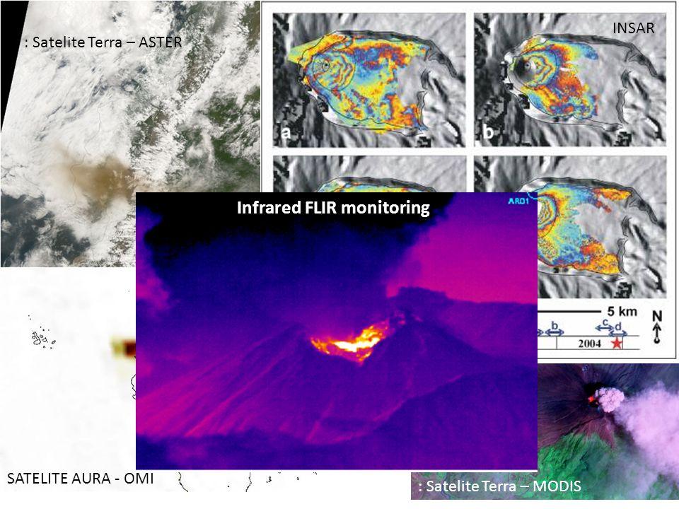 SENSORES REMOTOS Rango Visible:Rango Infrarojo: Alertas Termales: Radar:SO 2 GOES (NOAA)ASTERMODISInSarOMI LANDSAT HIGPSCHHIAMACHY QUICKBIRDGOES (NOAA)TIR/ASTERGOME : Satelite Terra – MODIS SATELITE AURA - OMI : Satelite Terra – ASTER INSAR Infrared FLIR monitoring