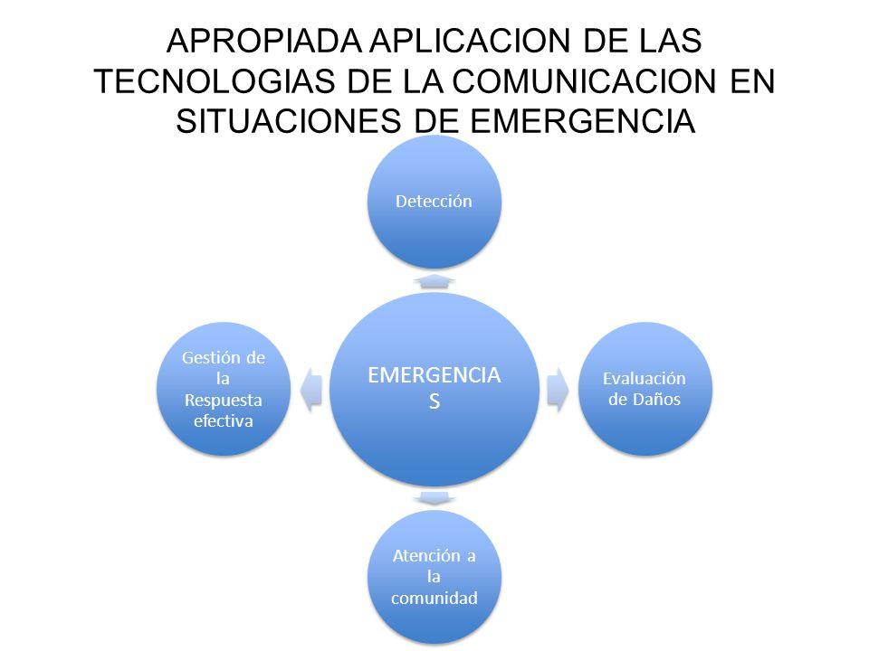APROPIADA APLICACION DE LAS TECNOLOGIAS DE LA COMUNICACION EN SITUACIONES DE EMERGENCIA EMERGENCIA S Detección Evaluación de Daños Atención a la comun