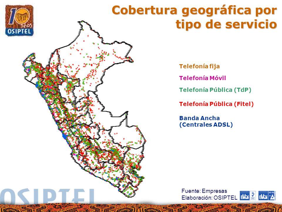 Telefonía fija Telefonía Pública (TdP) Telefonía Pública (Fitel) Telefonía Móvil Banda Ancha (Centrales ADSL) Cobertura geográfica por tipo de servici