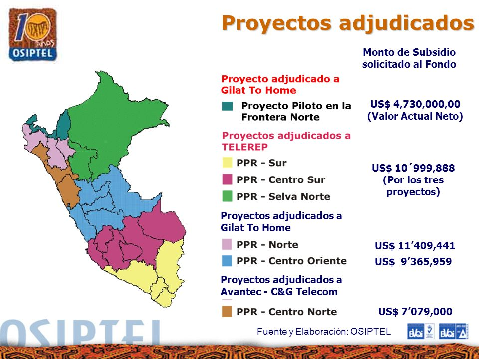 Proyectos adjudicados Proyectos adjudicados Proyectos adjudicados a Gilat To Home Proyectos adjudicados a Avantec - C&G Telecom Monto de Subsidio soli