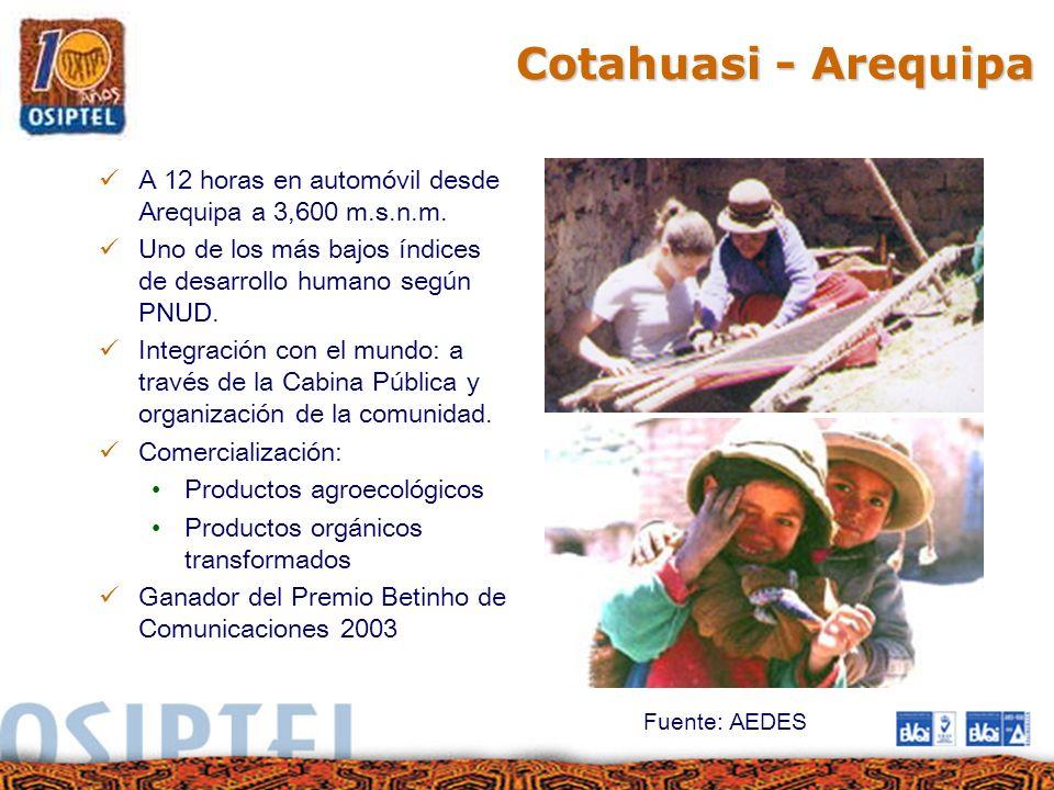 Fuente: AEDES Cotahuasi - Arequipa A 12 horas en automóvil desde Arequipa a 3,600 m.s.n.m. Uno de los más bajos índices de desarrollo humano según PNU