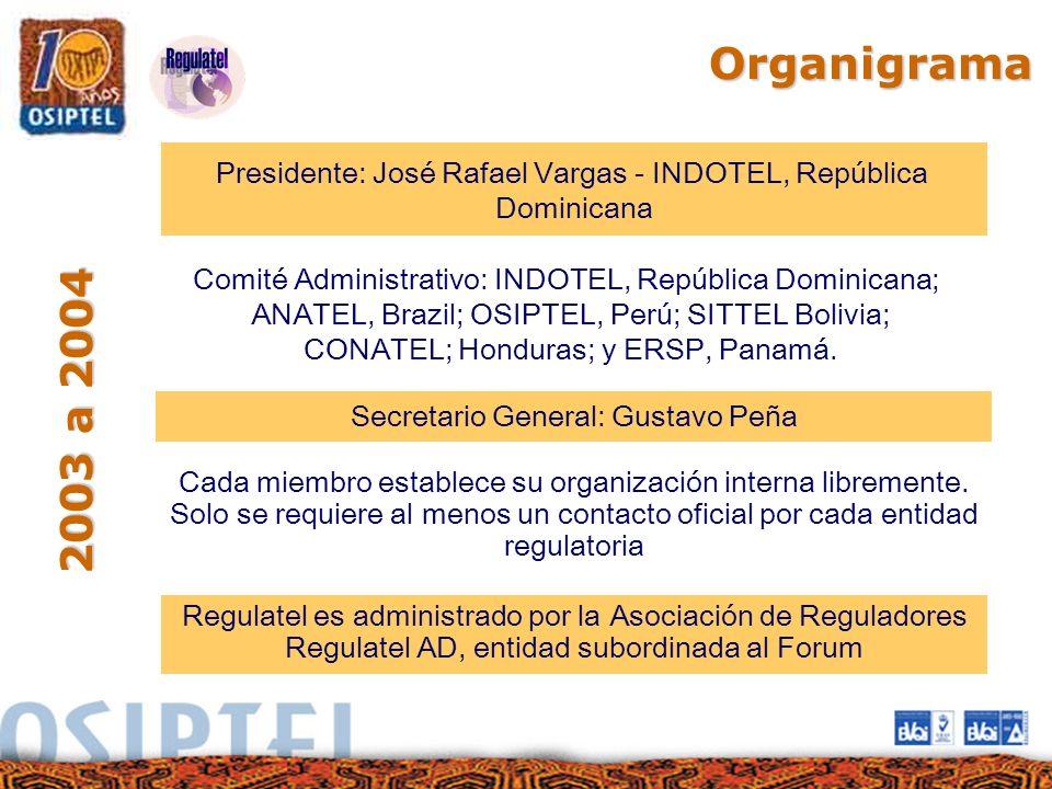 Organigrama Presidente: José Rafael Vargas - INDOTEL, República Dominicana Comité Administrativo: INDOTEL, República Dominicana; ANATEL, Brazil; OSIPT