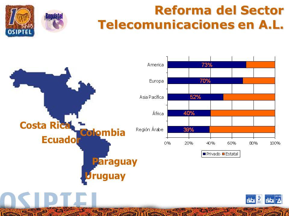 Costa Rica Uruguay Paraguay Ecuador Colombia Reforma del Sector Telecomunicaciones en A.L.