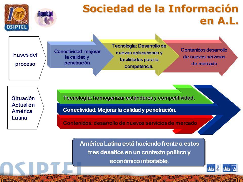 Estudio para determinar la brecha de acceso universal en América Latina Los resultados del proyecto beneficiarán a los reguladores de 19 países que forman parte de Regulatel y les ayudará en los esfurzos por implementar programas eficientes y sostenibles de acceso universal.