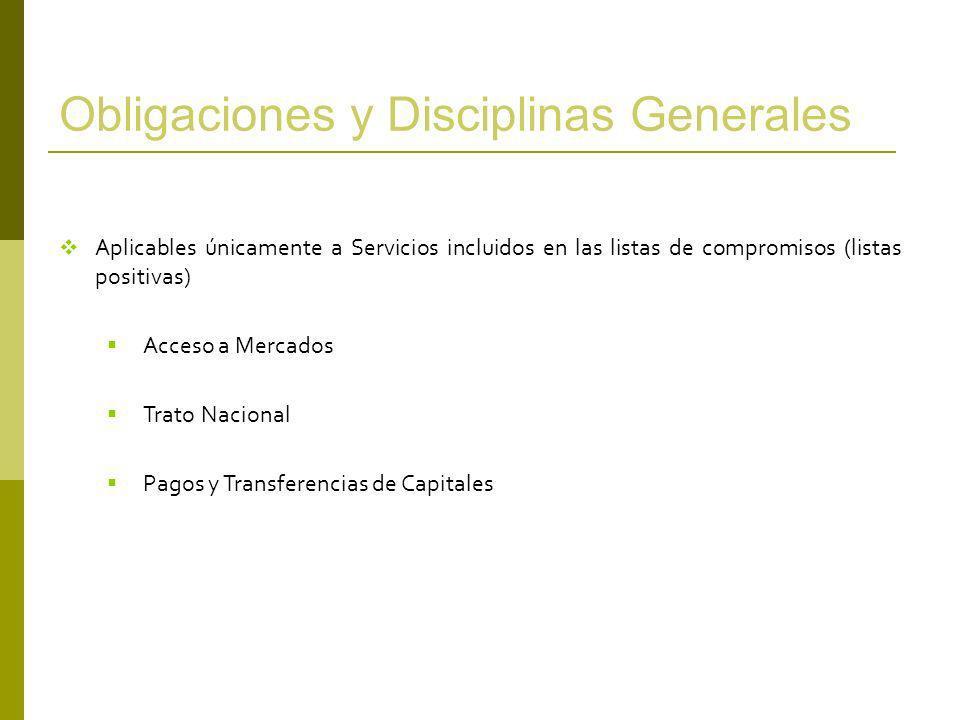 Obligaciones y Disciplinas Generales Aplicables únicamente a Servicios incluidos en las listas de compromisos (listas positivas) Acceso a Mercados Tra