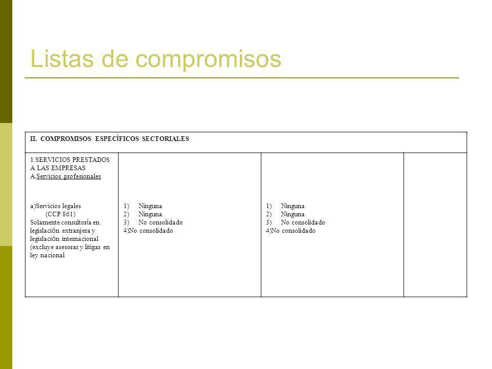 II. COMPROMISOS ESPEC Í FICOS SECTORIALES 1.SERVICIOS PRESTADOS A LAS EMPRESAS A.Servicios profesionales a)Servicios legales (CCP 861) Solamente consu