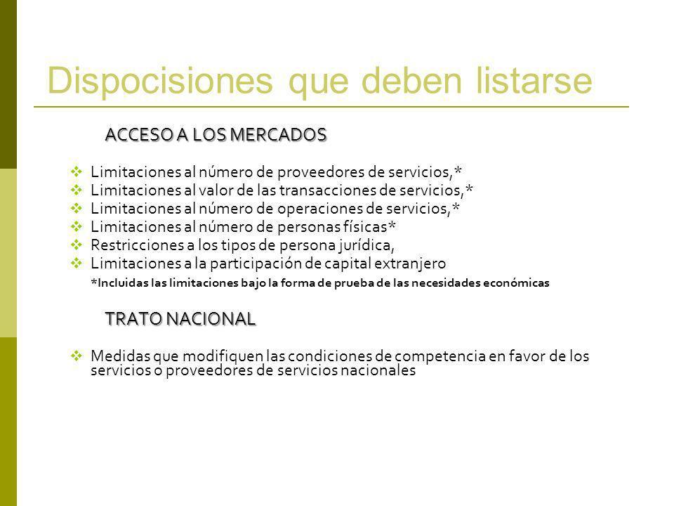 Dispocisiones que deben listarse ACCESO A LOS MERCADOS Limitaciones al número de proveedores de servicios,* Limitaciones al valor de las transacciones