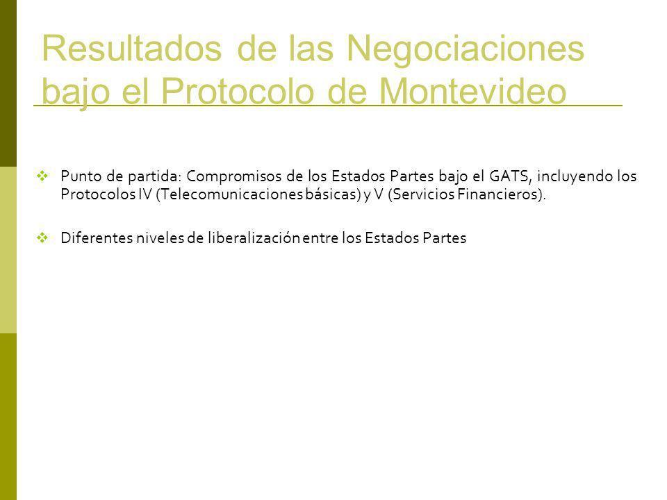 Resultados de las Negociaciones bajo el Protocolo de Montevideo Punto de partida: Compromisos de los Estados Partes bajo el GATS, incluyendo los Proto