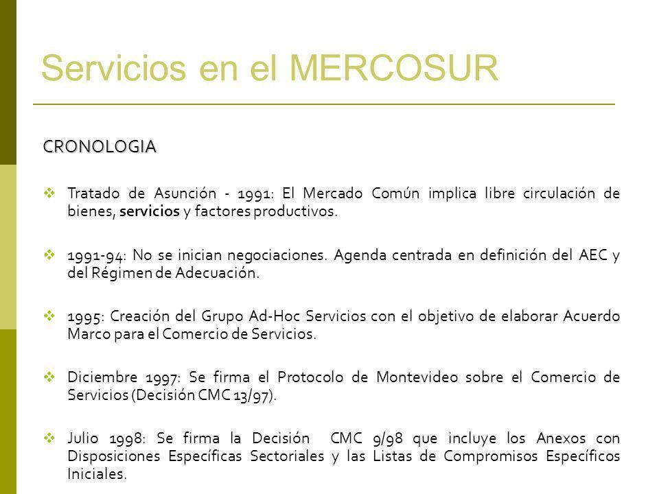 Servicios en el MERCOSUR CRONOLOGIA Tratado de Asunción - 1991: El Mercado Común implica libre circulación de bienes, servicios y factores productivos