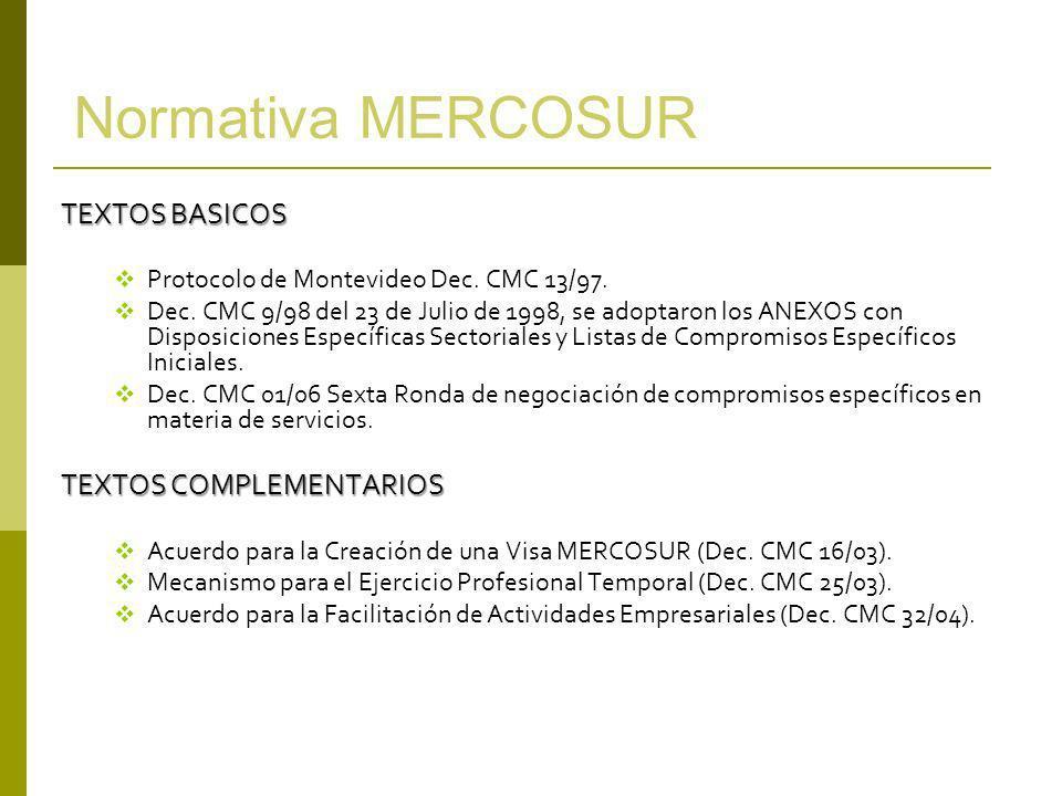 Normativa MERCOSUR TEXTOS BASICOS Protocolo de Montevideo Dec. CMC 13/97. Dec. CMC 9/98 del 23 de Julio de 1998, se adoptaron los ANEXOS con Disposici