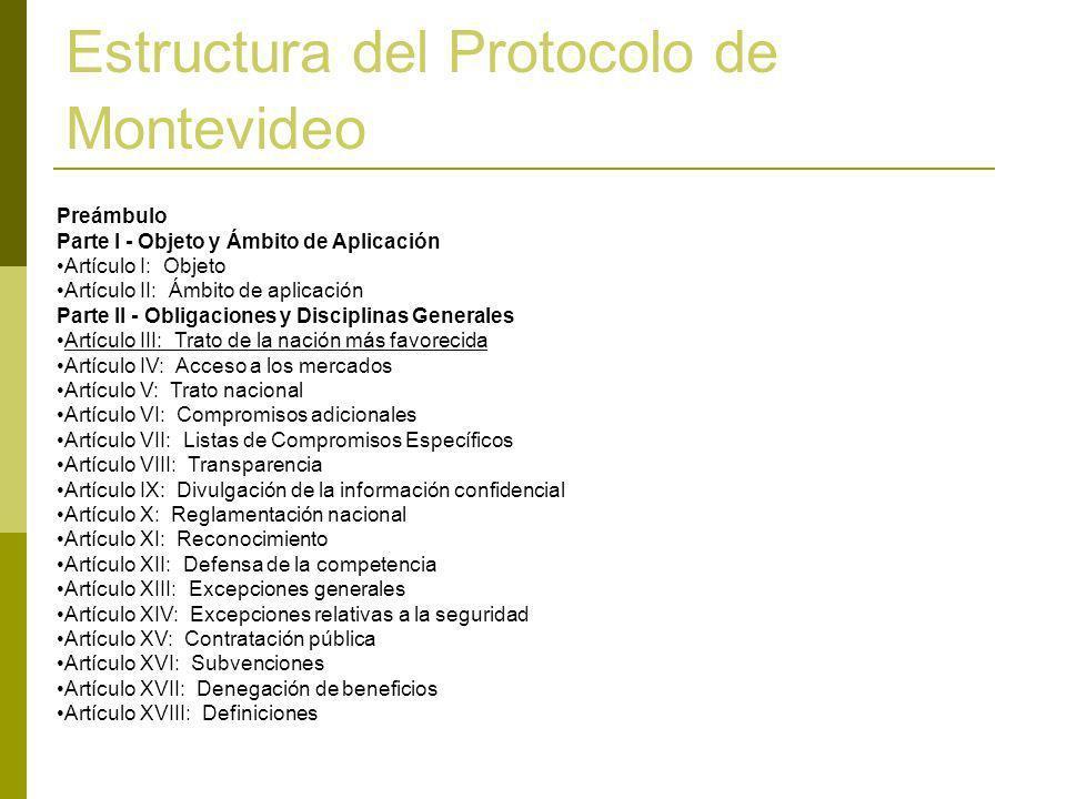 Preámbulo Parte I - Objeto y Ámbito de Aplicación Artículo I: Objeto Artículo II: Ámbito de aplicación Parte II - Obligaciones y Disciplinas Generales