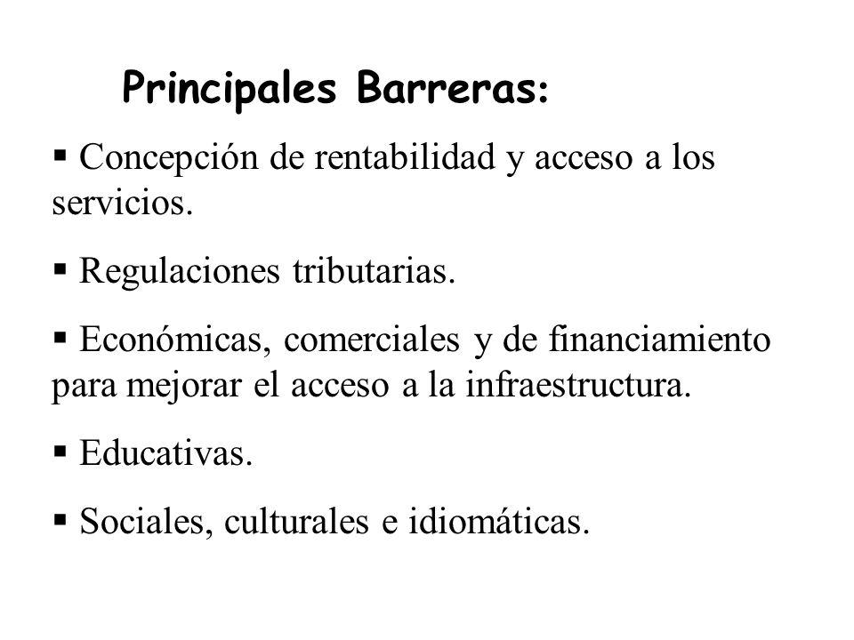 Concepción de rentabilidad y acceso a los servicios.